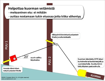 Vintturi_kaavakuva